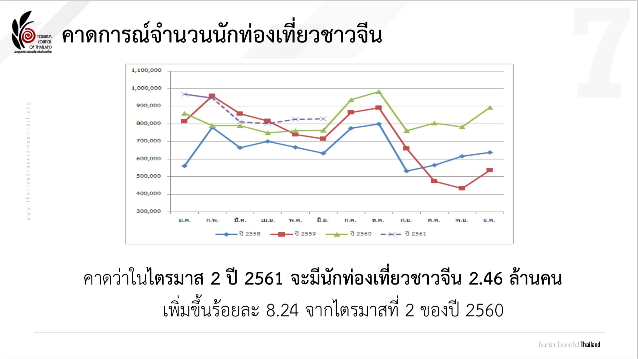 Screen Shot 2561-03-30 at 18.32.14